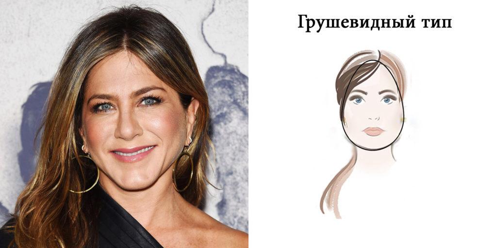 грушевидный тип лица