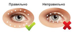 Правильное нанесение крема вокруг глаз